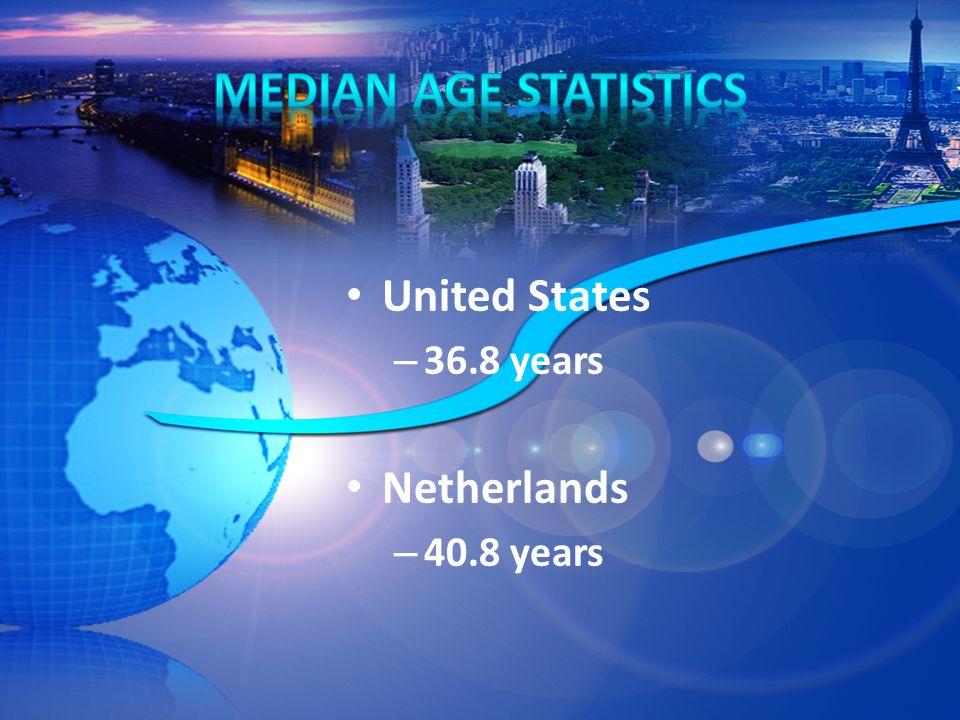 (2008 estimate) – Dutch 80.7% – EU 5% – Indonesian 2.4% – Turkish 2.2% – Surinamese 2% – Moroccan 2% – Caribbean 0.8% – Other 4.8%
