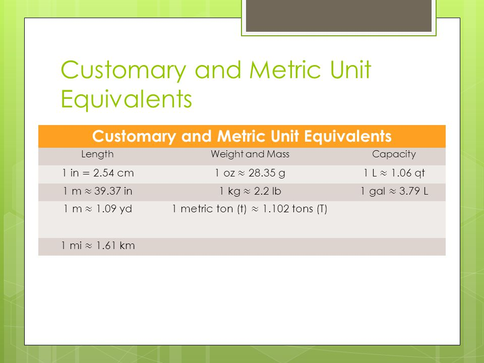Customary and Metric Unit Equivalents LengthWeight and MassCapacity