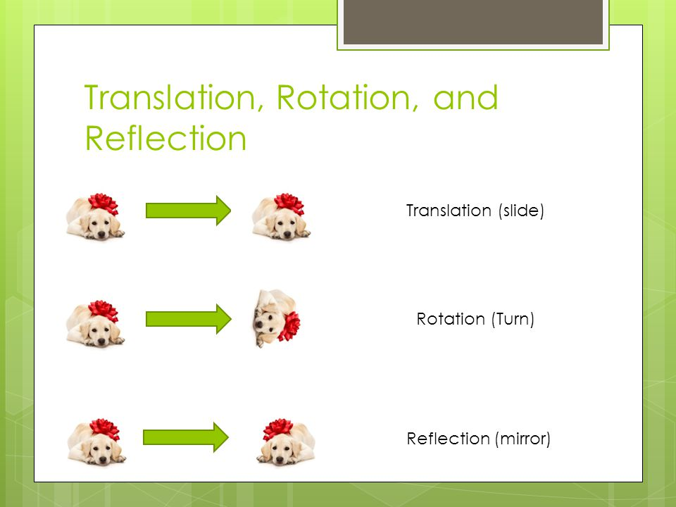 Translation, Rotation, and Reflection Translation (slide) Rotation (Turn) Reflection (mirror)