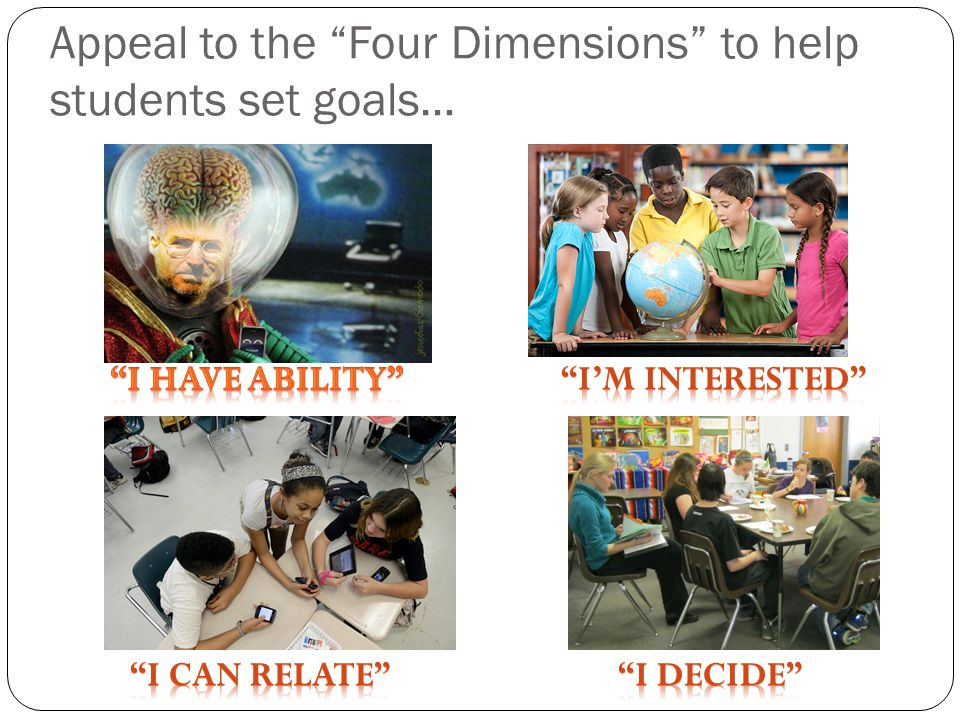 "Appeal to the ""Four Dimensions"" to help students set goals…"