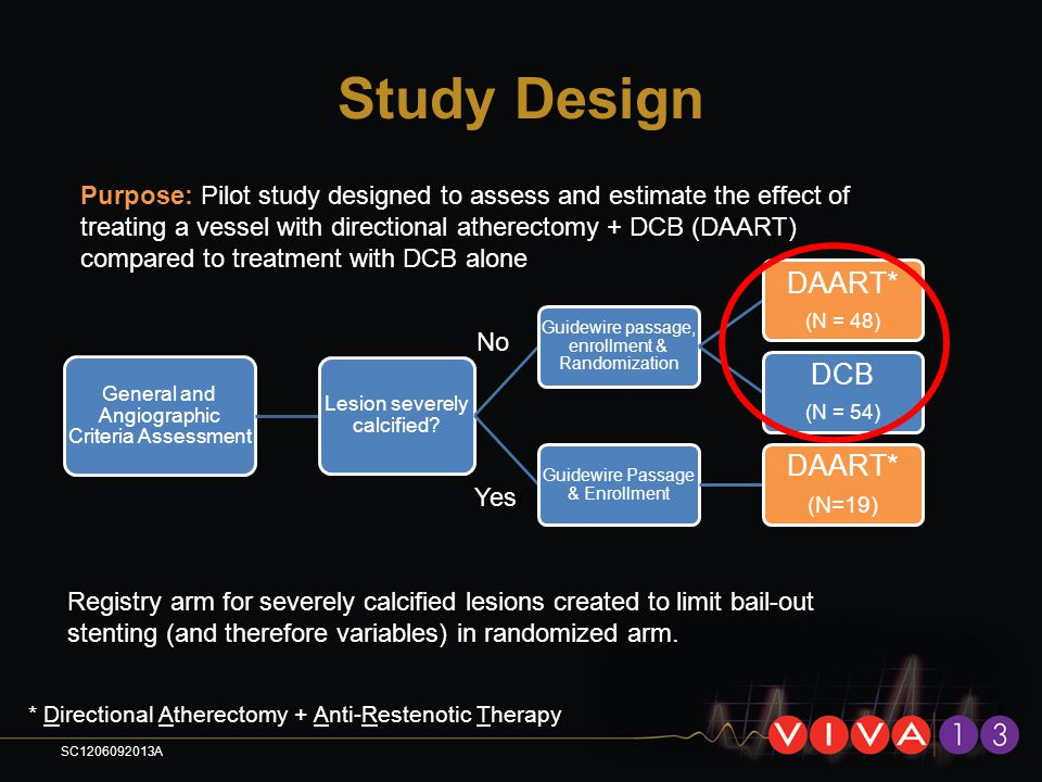 Study Design General and Angiographic Criteria Assessment Lesion severely calcified? Guidewire passage, enrollment & Randomization DAART* (N = 48) DCB