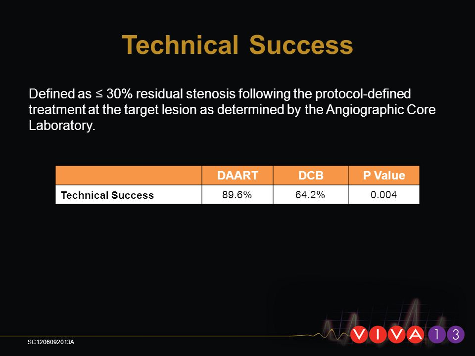 Technical Success Defined as ≤ 30% residual stenosis following the protocol-defined treatment at the target lesion as determined by the Angiographic C