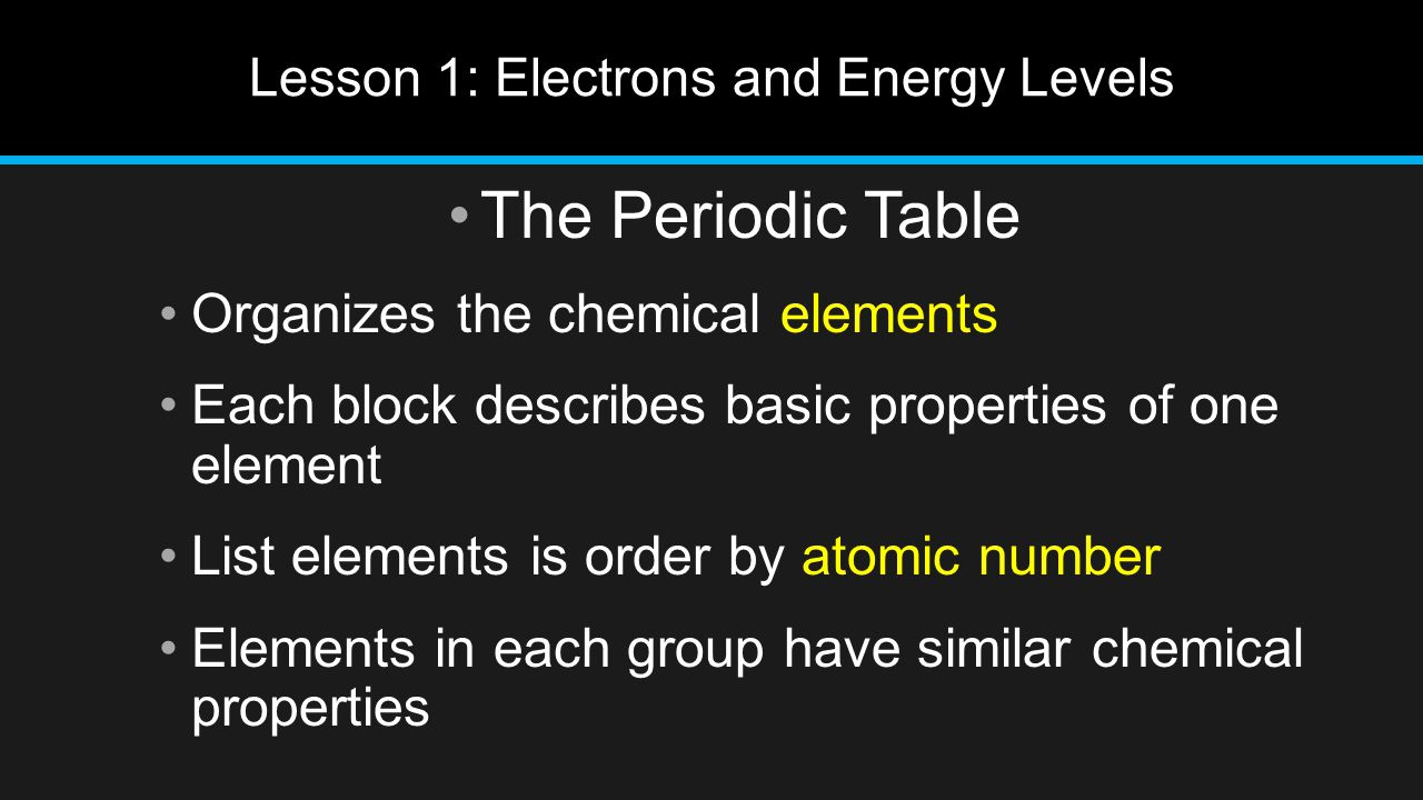 Lesson 1: Electrons and Energy Levels The Periodic Table Organizes the chemical elements Each block describes basic properties of one element List ele