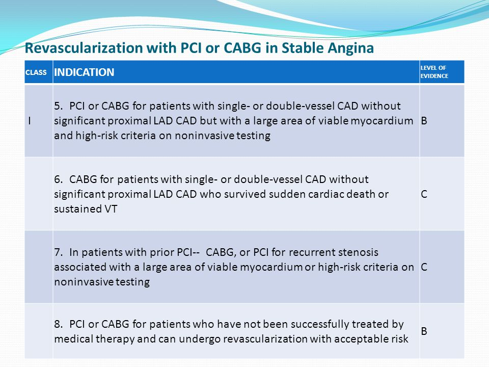 Revascularization with PCI or CABG in Stable Angina CLASS INDICATION LEVEL OF EVIDENCE I 5.