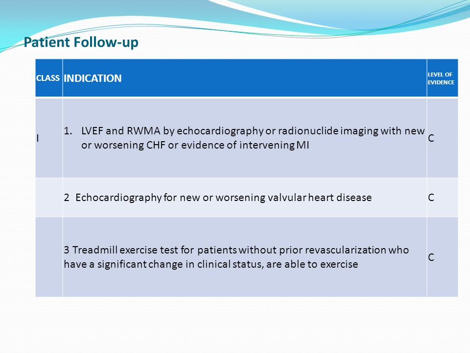 Patient Follow-up CLASS INDICATION LEVEL OF EVIDENCE I 1.LVEF and RWMA by echocardiography or radionuclide imaging with new or worsening CHF or evidence of intervening MI C 2 Echocardiography for new or worsening valvular heart diseaseC 3 Treadmill exercise test for patients without prior revascularization who have a significant change in clinical status, are able to exercise C