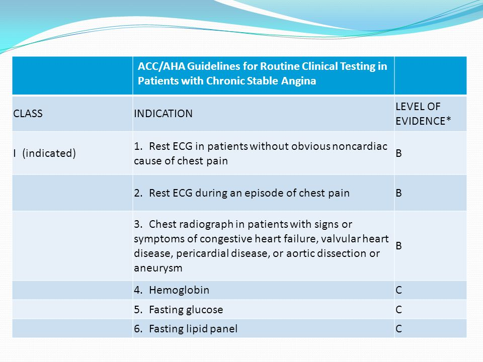 ACC/AHA Guidelines for Routine Clinical Testing in Patients with Chronic Stable Angina CLASSINDICATION LEVEL OF EVIDENCE* I (indicated) 1.