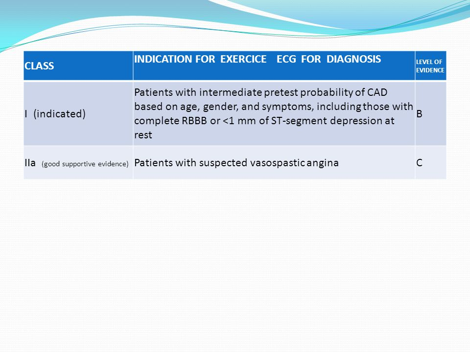 Pharmacotherapy for Chronic Stable Angina CLASS INDICATION LEVEL OF EVIDENCE I 1.