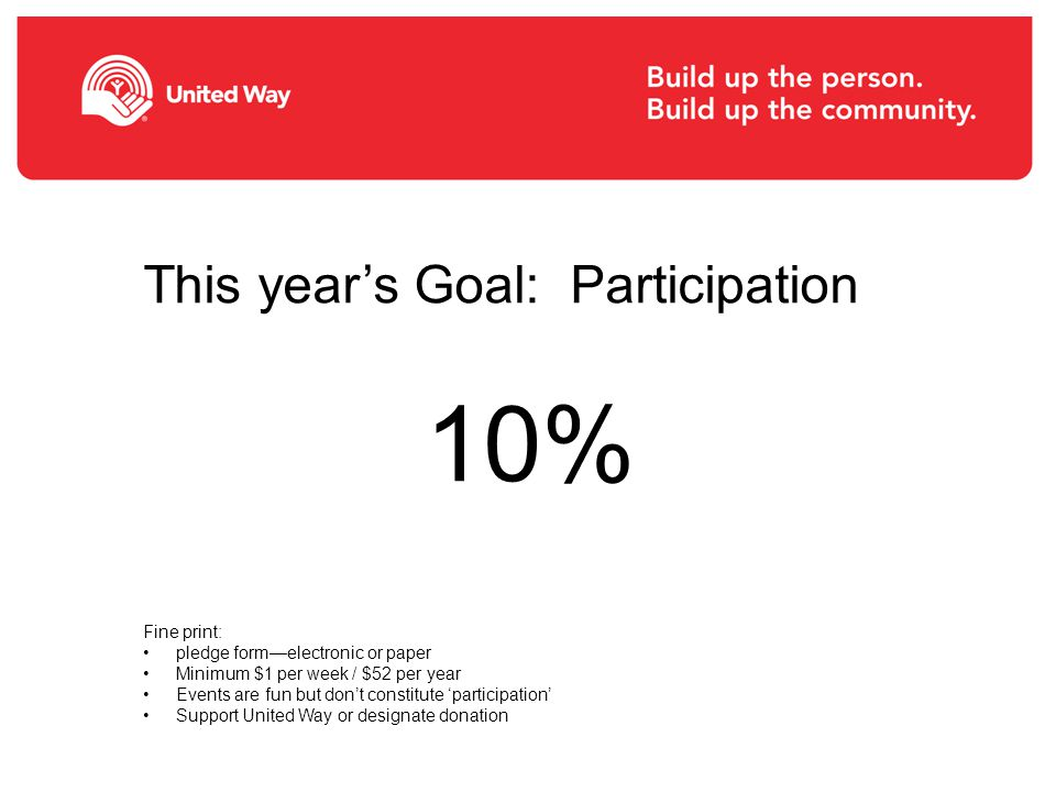This year's Goal: Participation 10% Fine print: pledge form—electronic or paper Minimum $1 per week / $52 per year Events are fun but don't constitute 'participation' Support United Way or designate donation