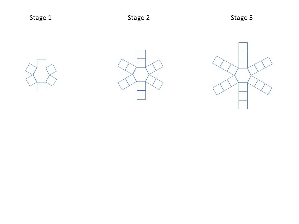 How many squares will you need for Figure 4?Figure 5.