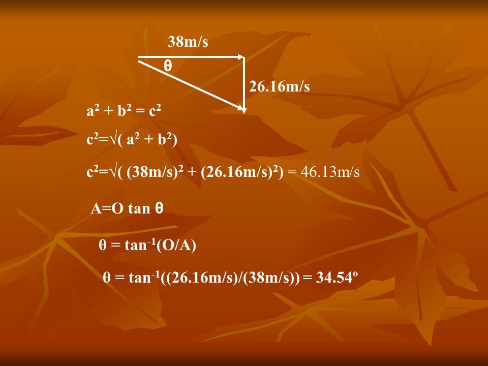 26.16m/s a 2 + b 2 = c 2 c 2 =√( a 2 + b 2 ) c 2 =√( (38m/s) 2 + (26.16m/s) 2 ) = 46.13m/s θ θ = tan -1 (O/A) A=O tan θ θ = tan -1 ((26.16m/s)/(38m/s)) = 34.54º