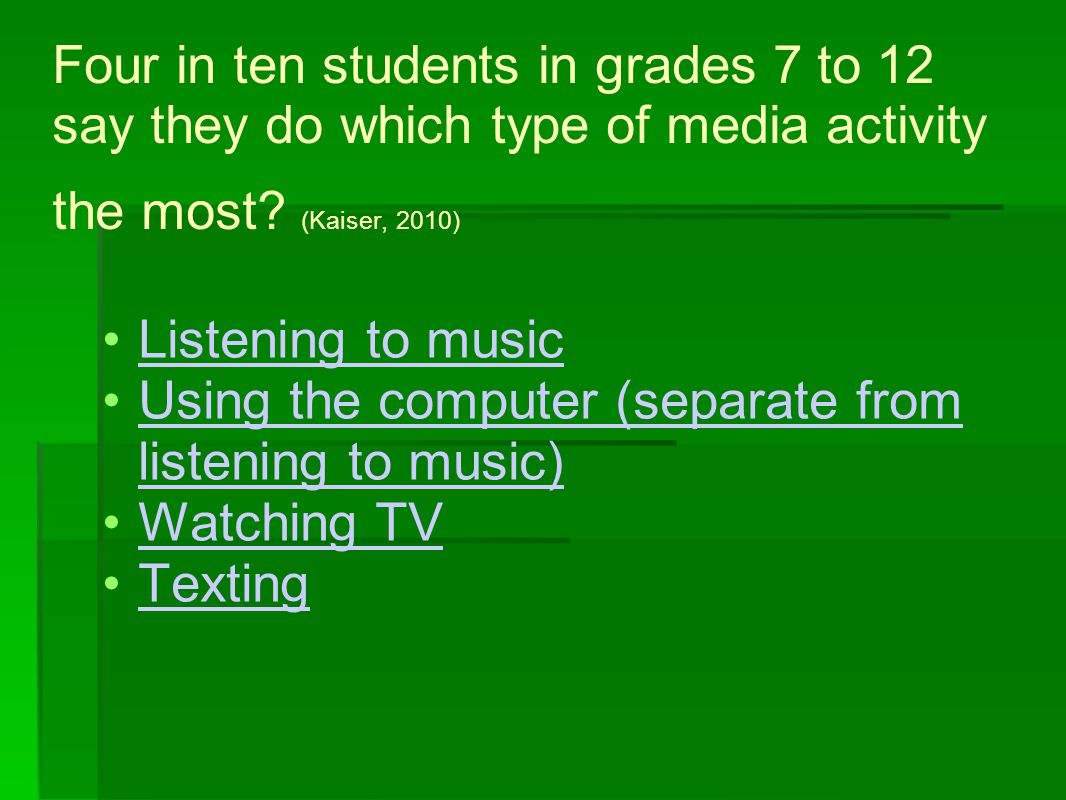 Four in ten students in grades 7 to 12 say they do which type of media activity the most.