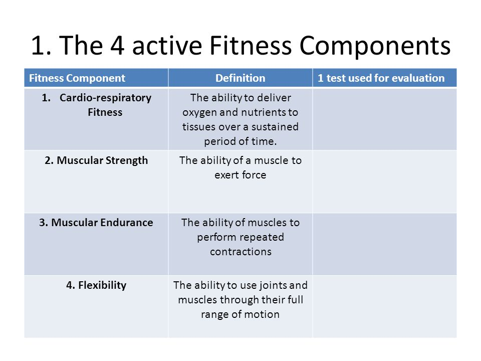 1. The 4 active Fitness Components Fitness ComponentDefinition1 test used for evaluation 1.Cardio-respiratory Fitness The ability to deliver oxygen an