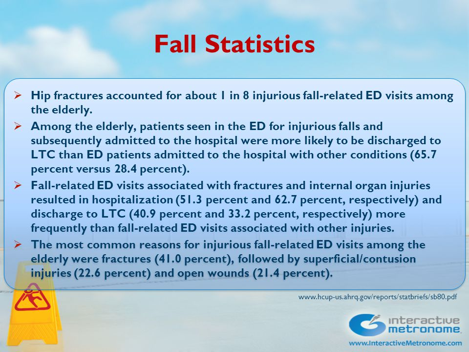 Fall Statistics  Hip fractures accounted for about 1 in 8 injurious fall-related ED visits among the elderly.