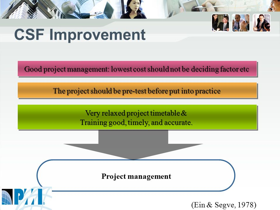 CSF Improvement Good project management: lowest cost should not be deciding factor etc Project management The project should be pre-test before put into practice Very relaxed project timetable & Training good, timely, and accurate.
