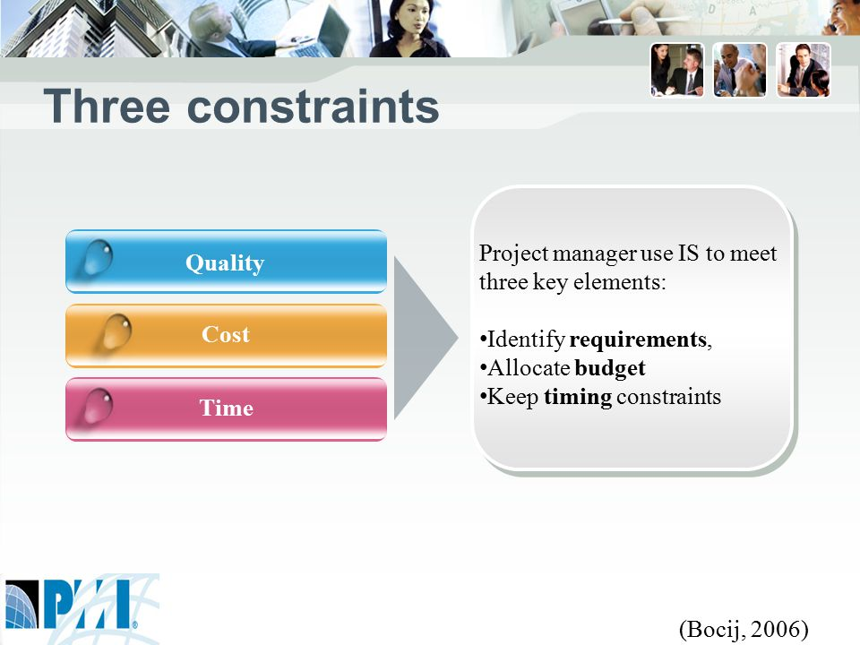 Three constraints Quality Cost Time Project manager use IS to meet three key elements: Identify requirements, Allocate budget Keep timing constraints (Bocij, 2006)