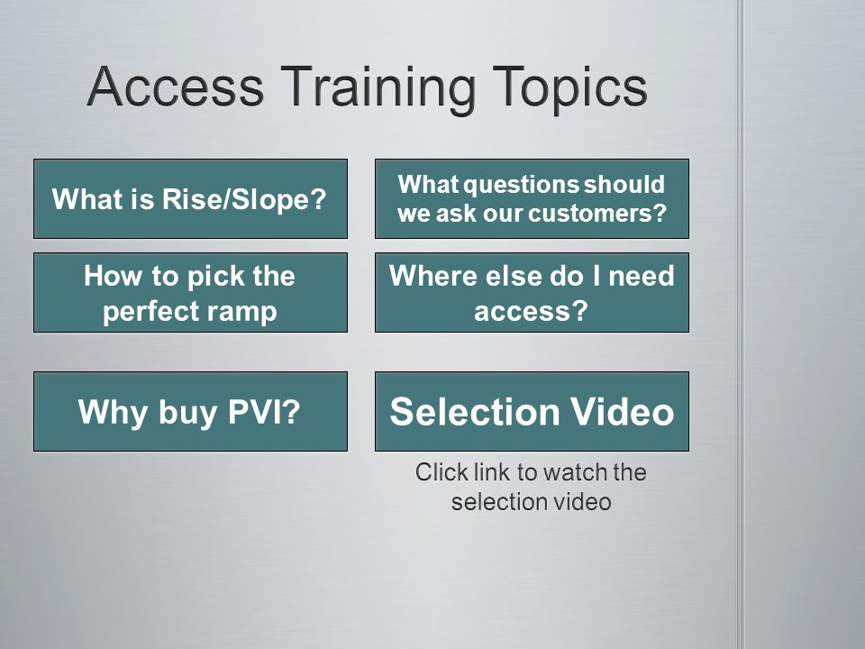 Why buy PVI. Selection Video Where else do I need access.