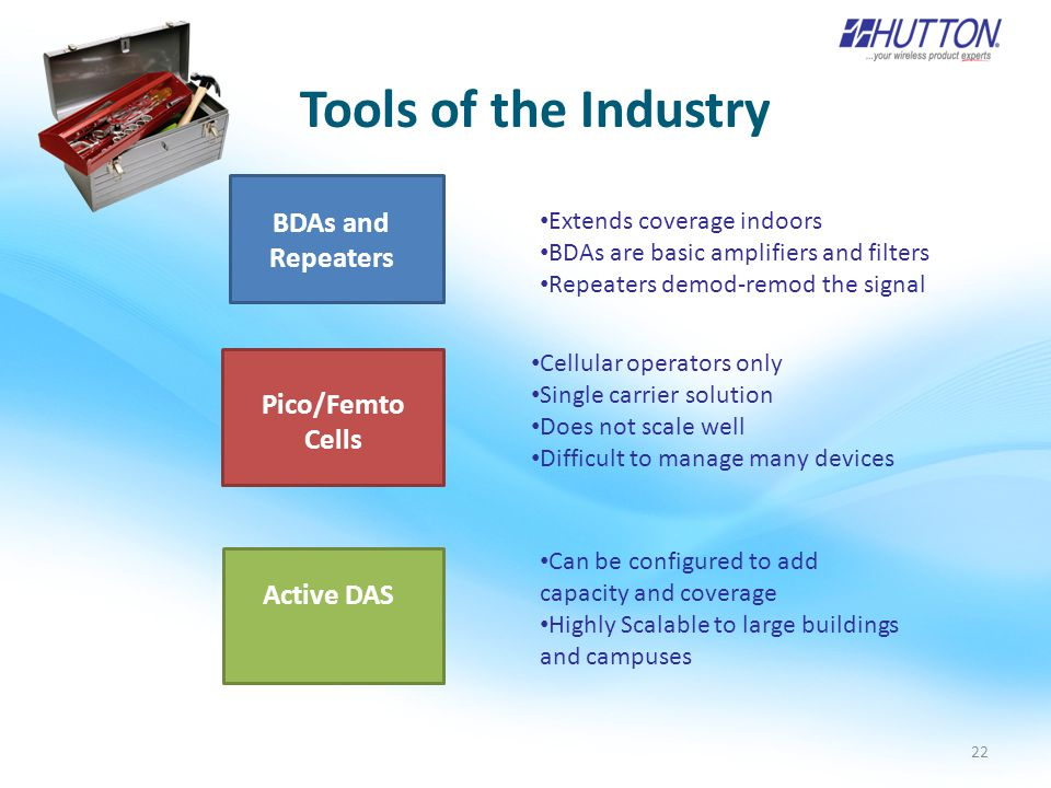 22 Tools of the Industry BDAs and Repeaters Pico/Femto Cells Active DAS Extends coverage indoors BDAs are basic amplifiers and filters Repeaters demod-remod the signal Cellular operators only Single carrier solution Does not scale well Difficult to manage many devices Can be configured to add capacity and coverage Highly Scalable to large buildings and campuses