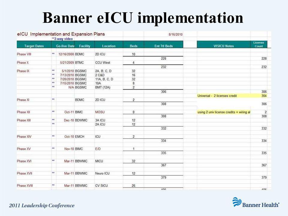 Banner eICU implementation