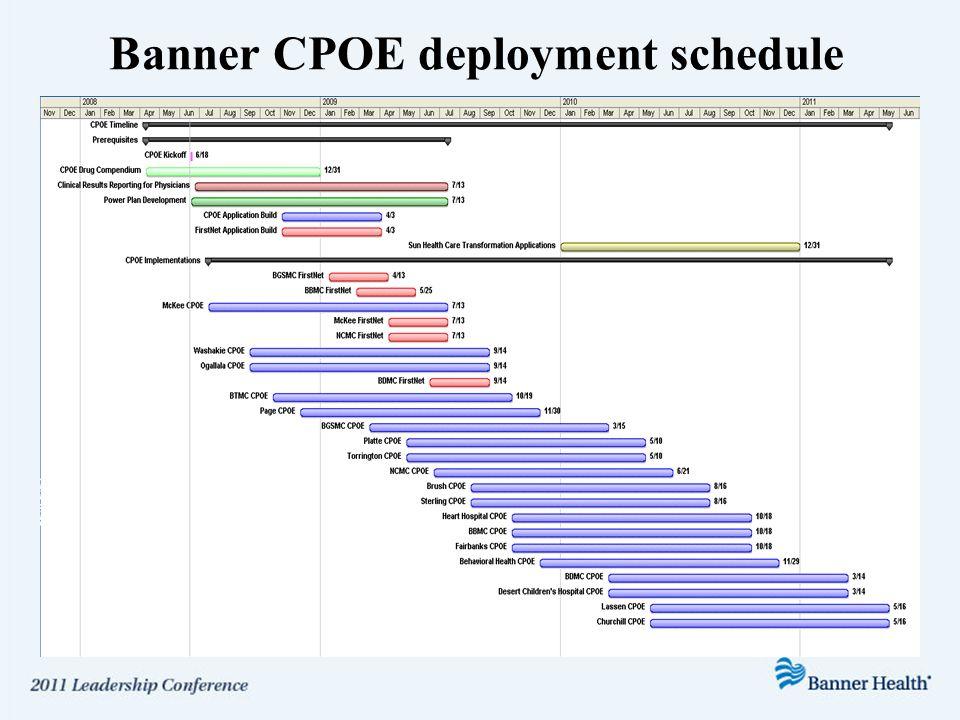 Banner CPOE deployment schedule