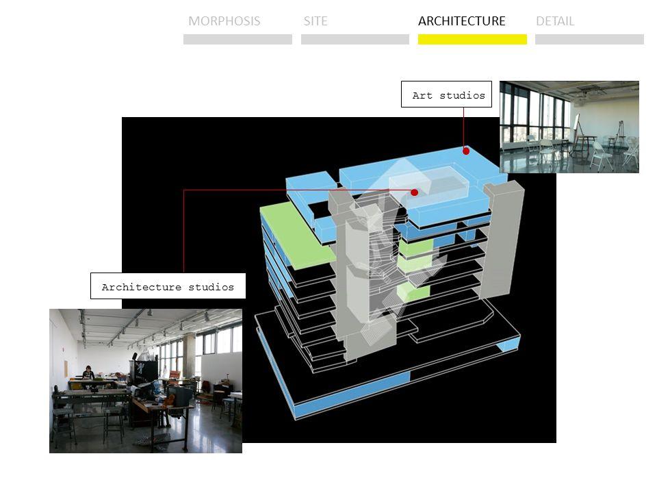 Architecture studios Art studios MORPHOSISSITEARCHITECTUREDETAIL