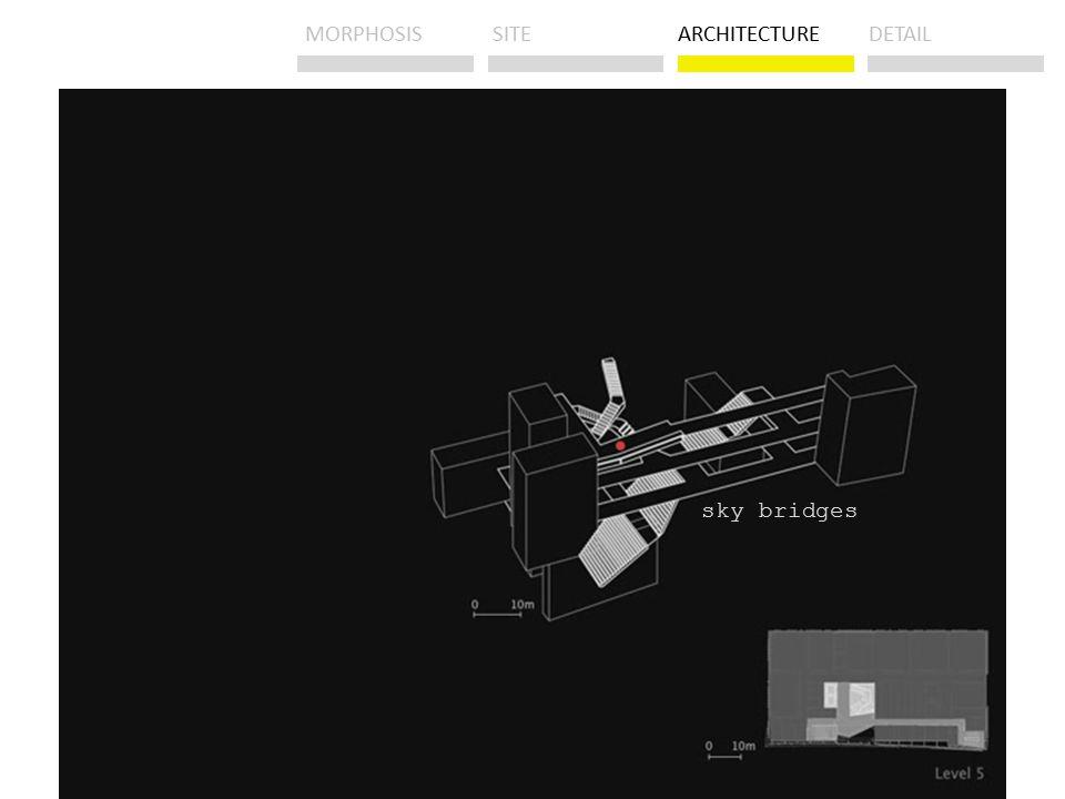 MORPHOSISSITEARCHITECTUREDETAIL sky bridges