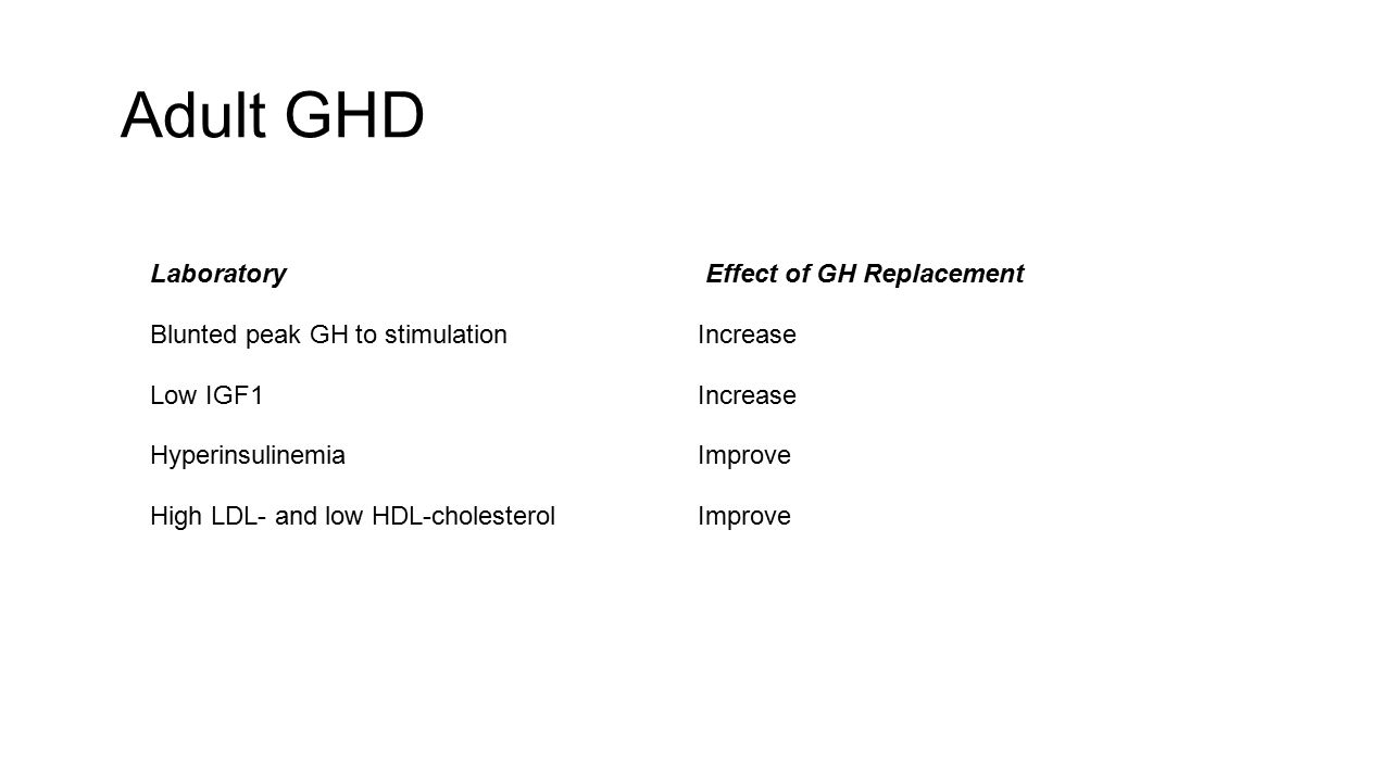Adult GHD Laboratory Effect of GH Replacement Blunted peak GH to stimulationIncrease Low IGF1Increase HyperinsulinemiaImprove High LDL- and low HDL-ch