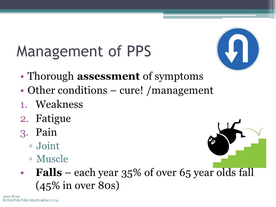 Management of other conditions Exclude in diagnosis of PPS Cardiovascular risk Diabetes Mood Respiratory conditions Osteoporosis Medication ▫Side effects Anne Glynn British Polio Fellowship Roadshow 2014