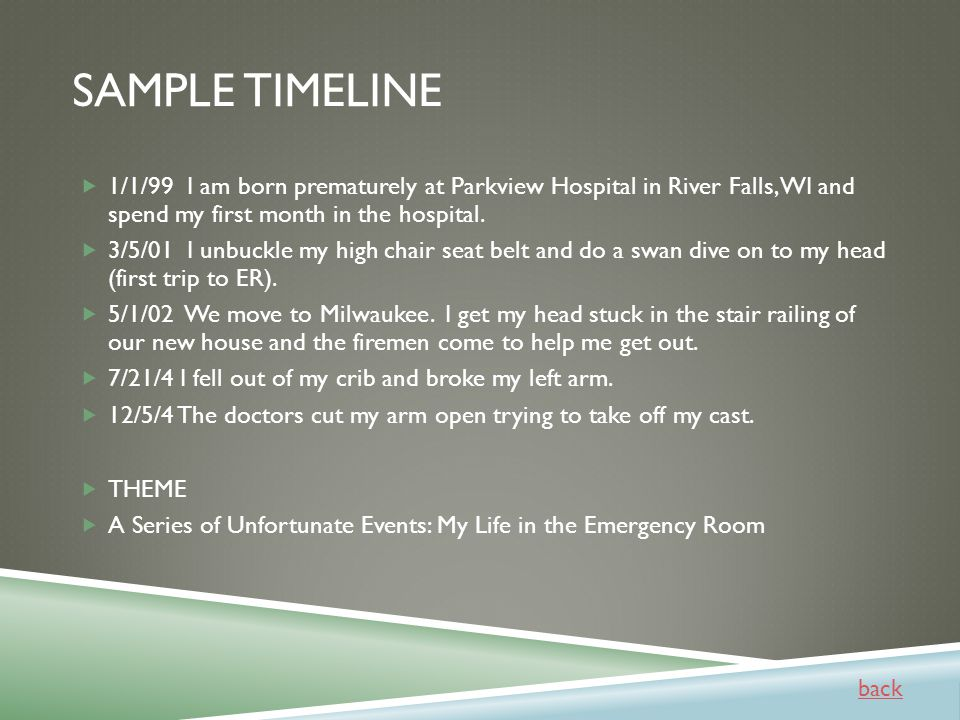 SAMPLE TIMELINE  1/1/99 I am born prematurely at Parkview Hospital in River Falls, WI and spend my first month in the hospital.