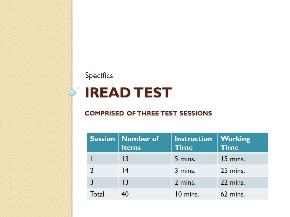 IREAD TEST COMPRISED OF THREE TEST SESSIONS Specifics SessionNumber of Items Instruction Time Working Time 1135 mins.15 mins. 2143 mins.25 mins. 3132