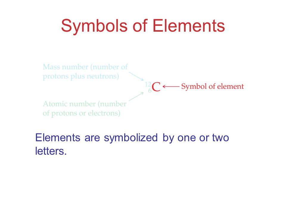 Symbols of Elements Elements are symbolized by one or two letters.