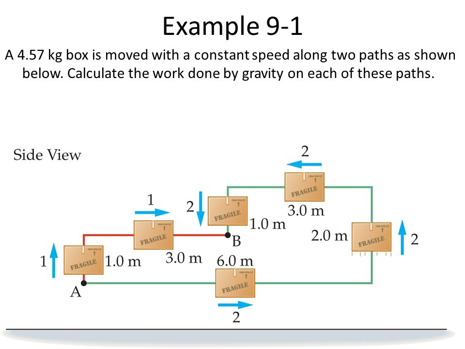 Example 9-11 A 1.2-kg block is held at rest against a spring with a force constant k =730 N/m.
