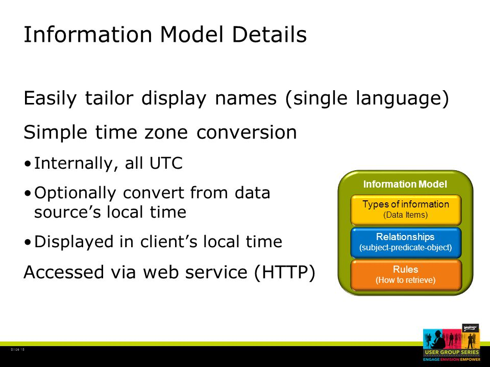 Slide 15 Information Model Details Easily tailor display names (single language) Simple time zone conversion Internally, all UTC Optionally convert from data source's local time Displayed in client's local time Accessed via web service (HTTP) Information Model Types of information (Data Items) Relationships (subject-predicate-object) Rules (How to retrieve)