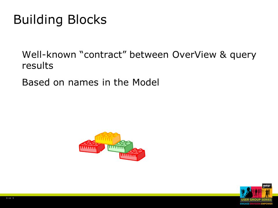 """Slide 19 Building Blocks Well-known """"contract"""" between OverView & query results Based on names in the Model"""