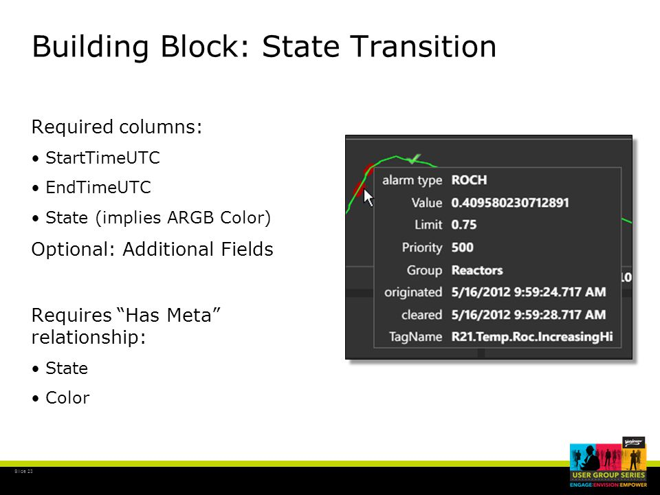Slide 23 Building Block: State Transition Required columns: StartTimeUTC EndTimeUTC State (implies ARGB Color) Optional: Additional Fields Requires Has Meta relationship: State Color
