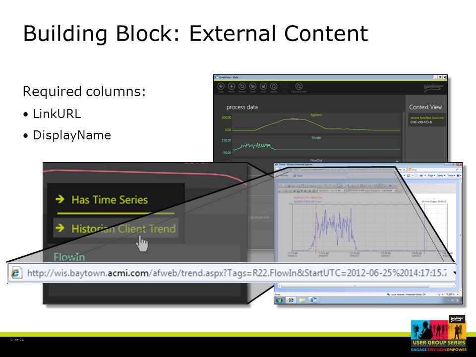 Slide 24 Building Block: External Content Required columns: LinkURL DisplayName