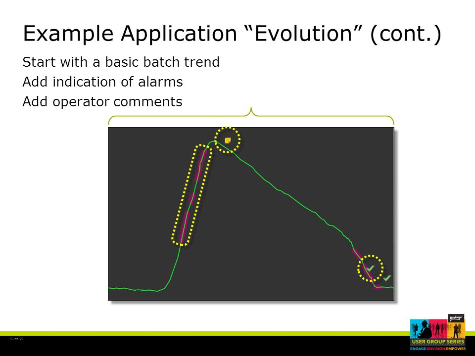 Slide 27 Example Application Evolution (cont.) Start with a basic batch trend Add indication of alarms Add operator comments