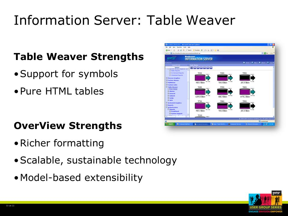 Slide 33 Information Server: Table Weaver Table Weaver Strengths Support for symbols Pure HTML tables OverView Strengths Richer formatting Scalable, sustainable technology Model-based extensibility