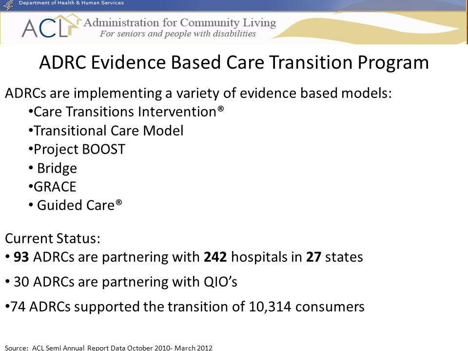ADRCs are implementing a variety of evidence based models: Care Transitions Intervention® Transitional Care Model Project BOOST Bridge GRACE Guided Care® Current Status: 93 ADRCs are partnering with 242 hospitals in 27 states 30 ADRCs are partnering with QIO's 74 ADRCs supported the transition of 10,314 consumers Source: ACL Semi Annual Report Data October 2010- March 2012 ADRC Evidence Based Care Transition Program