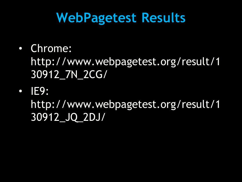 WebPagetest Results Chrome: http://www.webpagetest.org/result/1 30912_7N_2CG/ IE9: http://www.webpagetest.org/result/1 30912_JQ_2DJ/