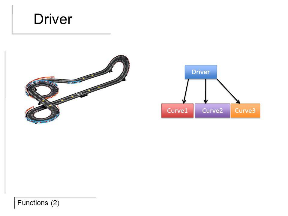Functions (2) Driver Curve1 Curve2 Curve3