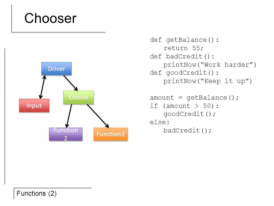 "Functions (2) Chooser Driver Input Function 2 Function3 Choice def getBalance(): return 55; def badCredit(): printNow(""Work harder"") def goodCredit():"