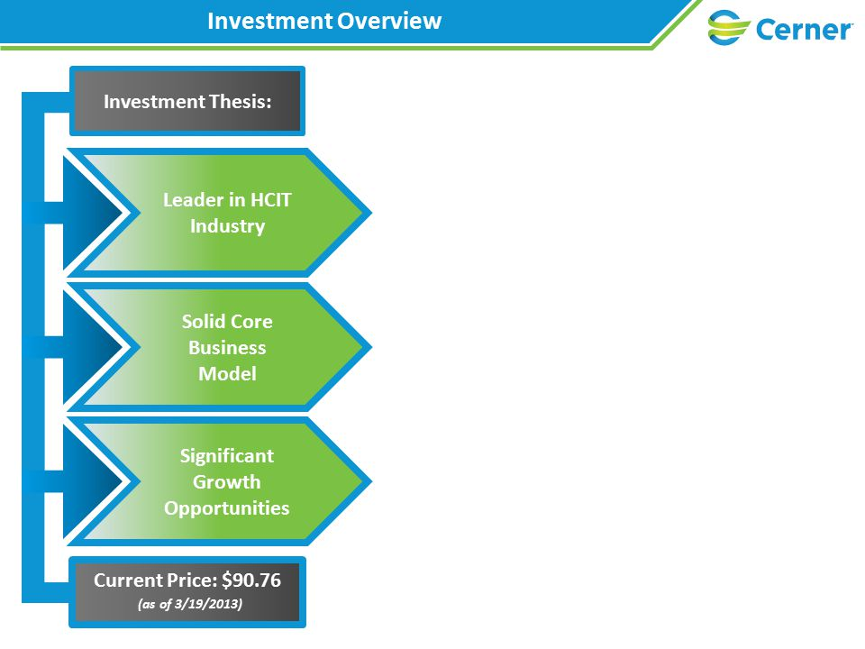 12.89 % $ 102.46 Leader in HCIT Industry Solid Core Business Model Significant Growth Opportunities BUY Recommendation: Target Price: Potential Upside: Current Price: $90.76 (as of 3/19/2013) Investment Thesis: Investment Overview