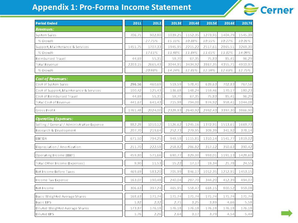 Appendix 1: Pro-Forma Income Statement