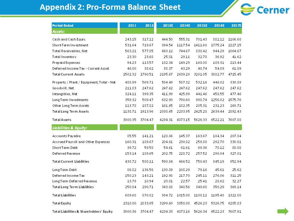 Appendix 2: Pro-Forma Balance Sheet