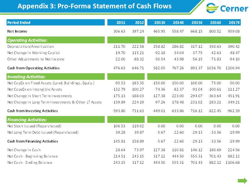 Appendix 3: Pro-Forma Statement of Cash Flows