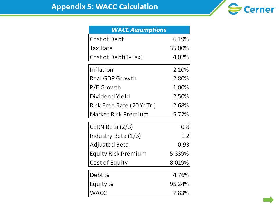 Appendix 5: WACC Calculation