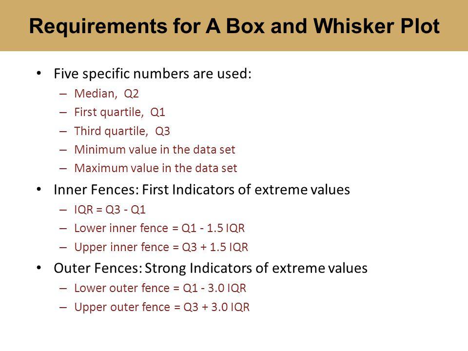 Five specific numbers are used: – Median, Q2 – First quartile, Q1 – Third quartile, Q3 – Minimum value in the data set – Maximum value in the data set