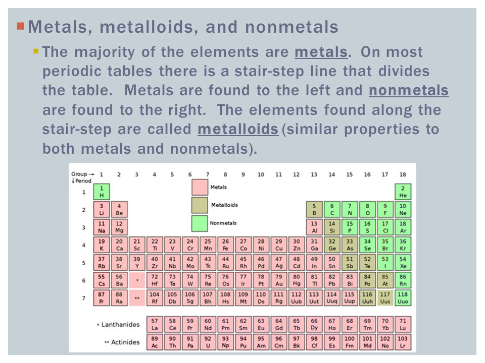 Properties of the elements the periodic table as alchemists metals metalloids and nonmetals the majority of the elements are metals urtaz Choice Image