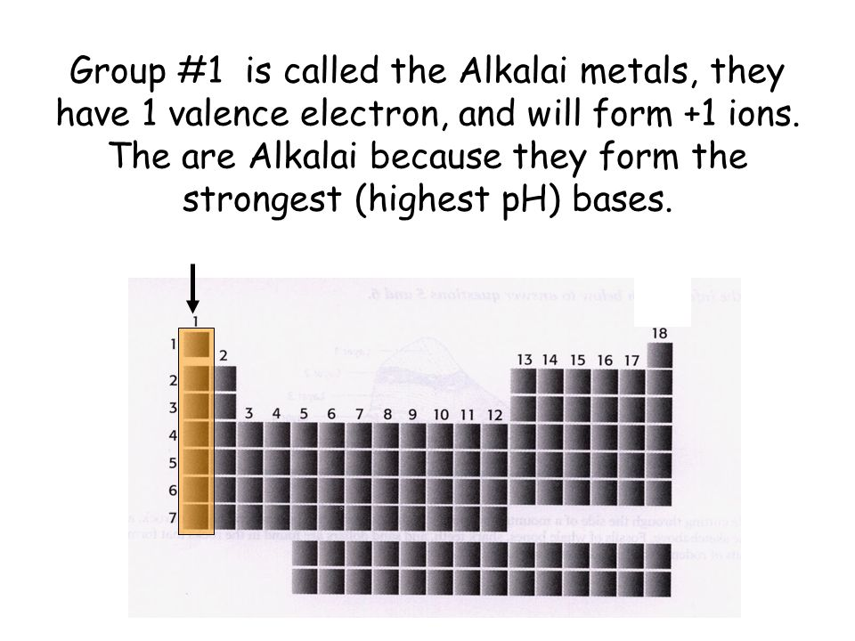 Group #1 is called the Alkalai metals, they have 1 valence electron, and will form +1 ions.