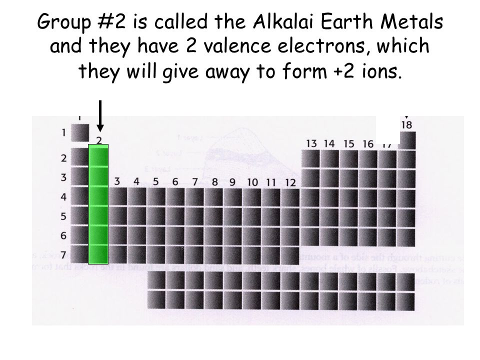Group #2 is called the Alkalai Earth Metals and they have 2 valence electrons, which they will give away to form +2 ions.